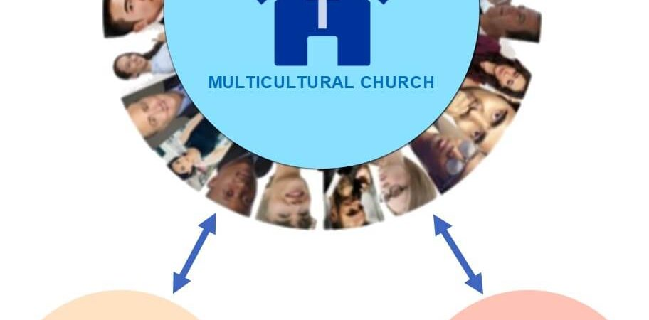 Multicultural Church Doing Missions Together Local and Abroad